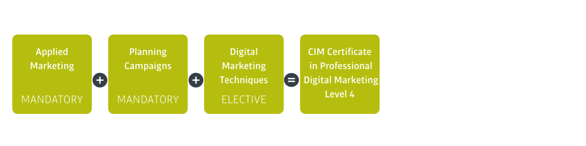 CIM Digital L4